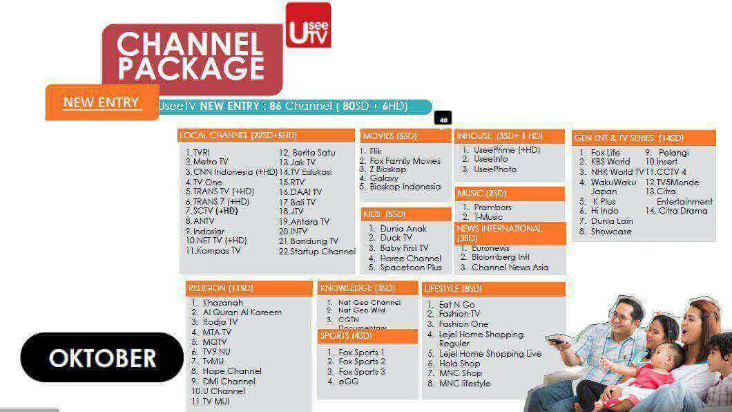Channel TV IndiHome UseeTV Entry