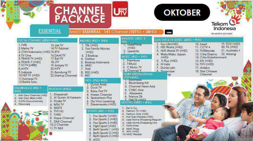 Channel TV IndiHome UseeTV Essential