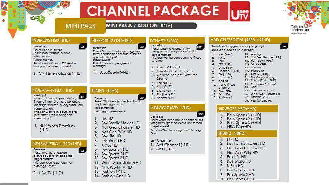 Channel Tambahan UseeTV Minipack 2